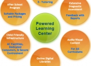 Powered learning center franchise opportunity in visakhapatnam