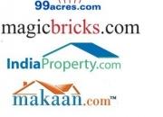 properties in bengaluru, chennai, delhi, hydera…