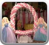 Best birthday party organisers delhi and ncr