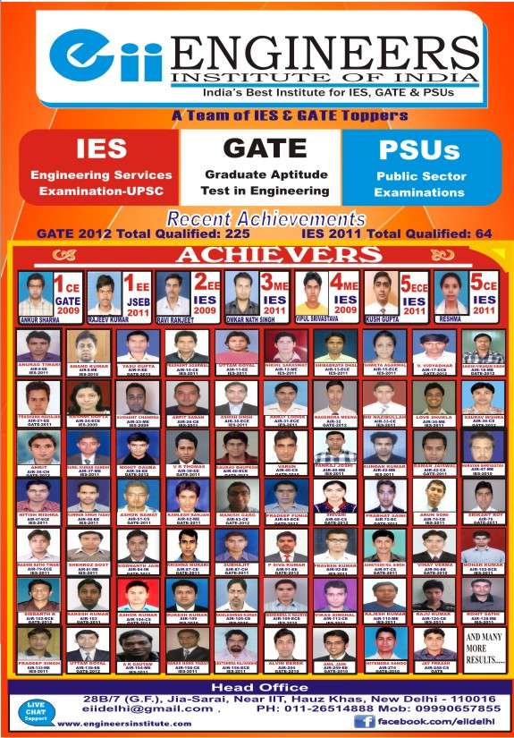 Gate 2013 exam online applicant interface