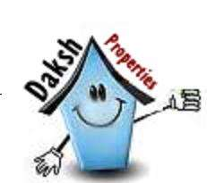 For flats on rent in malviya nagar,delhi c