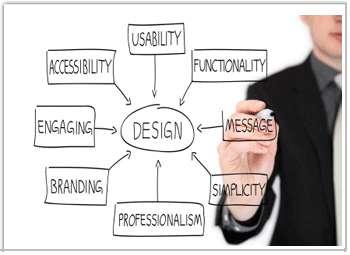 Cheapest website design and development services in delhi/ncr
