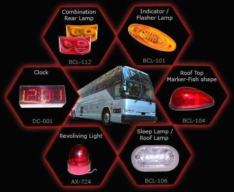 Automotive lights manufacturers in delhi