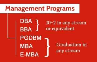 Bba colleges in delhi bca colleges in delhi