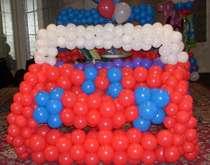 Children birthday   birthday in delhi