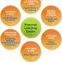 Powered Learning Center Franchise Opportunity in Visakhapatnam
