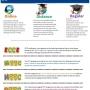 Diploma in Teacher Training Program