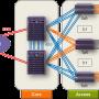 N+1 Redundant Data Center for Seamless Connectivity