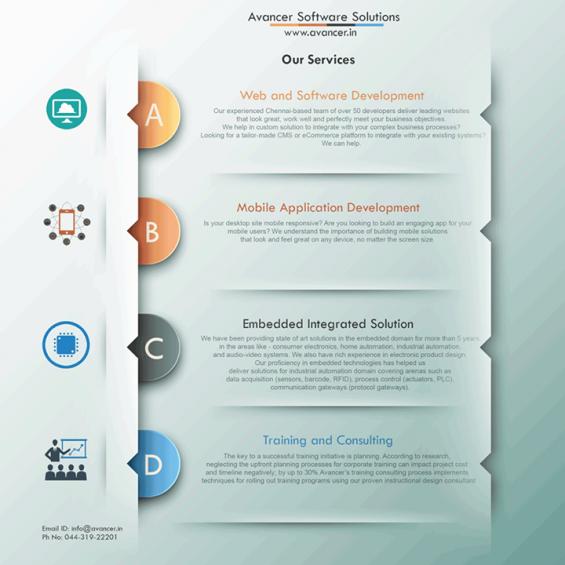Avancer software solutions - web design, software development chennai