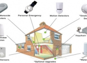 SECURE YOUR HOME THROUGH SECURITY PRODUCTS