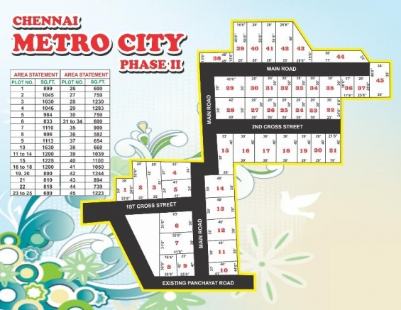 Wonderful plots for sale at metro city ph2
