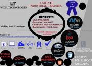 on job industrial training At woxa technologies pvt. ltd faridabad