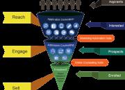Infinite 1 - education marketing company