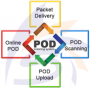 POD (Proof of Delivery) Scanning Software