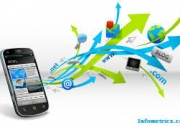 Mobile Development Company Chennai