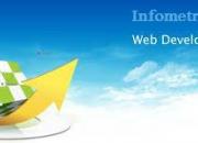 Software Development Company Chennai