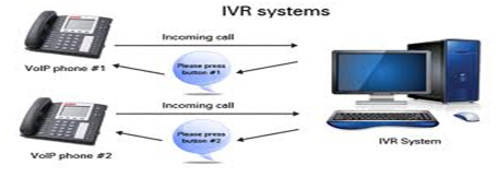 Improve your lead generation experience using ivr system