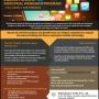SAP Internship opportunity for freshers!!!