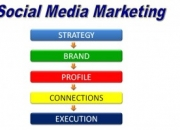 Social Media Marketing Company: the path to the world of web