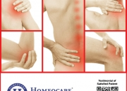 Rheumatoid Arthritis Cure Through Homeopathy