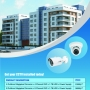 CCTV Surveillance Solutions for society