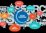 Internet Marketing Company- Sankalp Technology