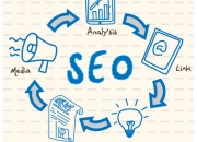 SEO: USAGE SOON TO BECOME TREND