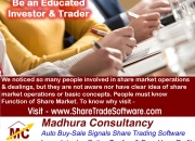 Share Market Technical Analysis Software