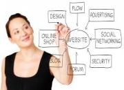 Website development trainers in hyderabad