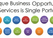 BUSINESS GROWTH OPPORTUNITY AS RETAILER / DISTRIBUTOR / FRANCHISEE