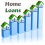 Contact 8892787339 for loan information located Malleswaram at Bangalore