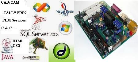 It software training center in bangalore