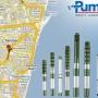 Borewell Pumps Dealers Chennai