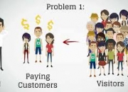 Generate your online revenue more with referral marketing