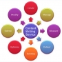 Content Writing Services Provider in Ahmedabad