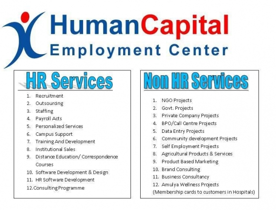 Human capital is hiring recruiters for their bangalore office.