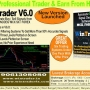 Highly Accurate And Advanced Charting Software For Trading