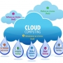 Cloud Computing Terminology Online Training @ JPA Solutions