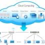 Public Cloud Traininig @ JPA Solutions