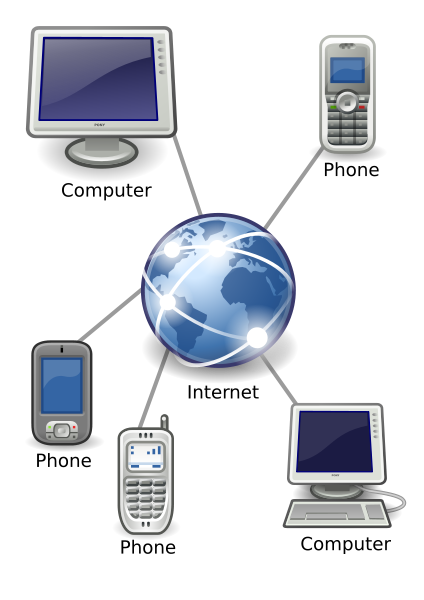 Best internet services - world phone