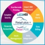 RETAIL PLUS Software ,Hospital Management System,Laboratory Management System