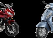 Get Bike Insurance Renewal Online with HDFC ERGO