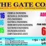 Mechanical Gate coaching institute