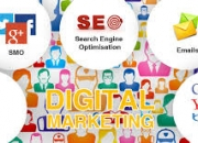 Reg: Digital Marketing usage for Business