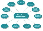 Cloud Computing & VMWare Online Training in bangalore