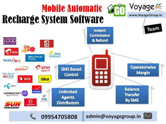 Leading mobile automatic recharge system software in india