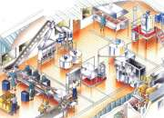 Different Types of Manufacturing Unit Projects