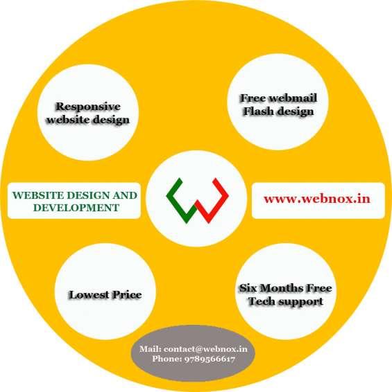 Smart phone responsive website design at very low cost