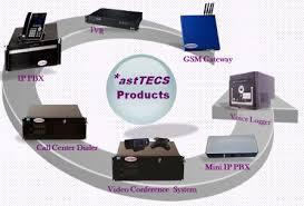 Cost effective telephony solution of *asttecs: ip pbx
