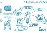 TechCentrica – Full Service Digital Marketing & Marketing Agency